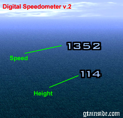 High Precision Digital Speedometer v2