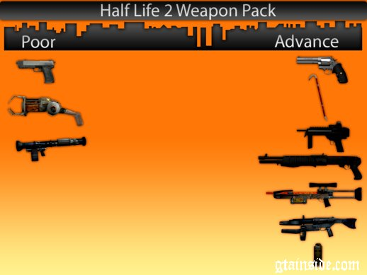 Half Life 2 Weapon Pack V2 with working gravity gun