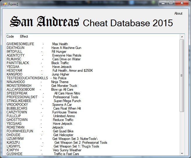 GTA San Andreas GTA SA Cheat Database 2015 Mod - GTAinside.com