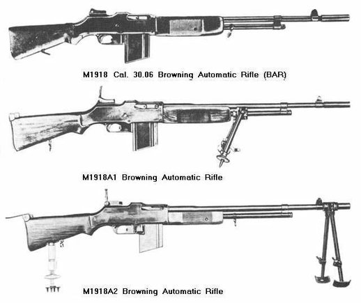 BAR M1918 Sounds