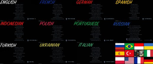 MultiLanguages Project +11