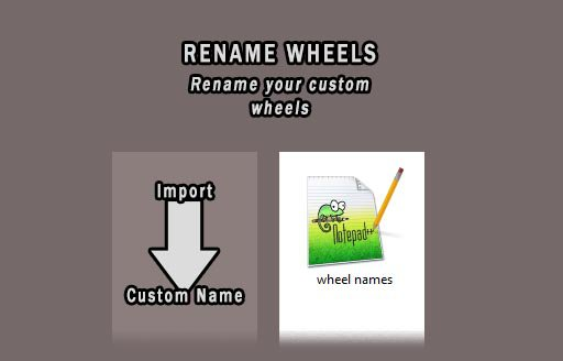 Rename Wheels