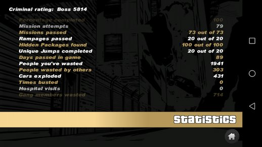GTA 3 Android 100% Complete Save With Boss Criminal Rating