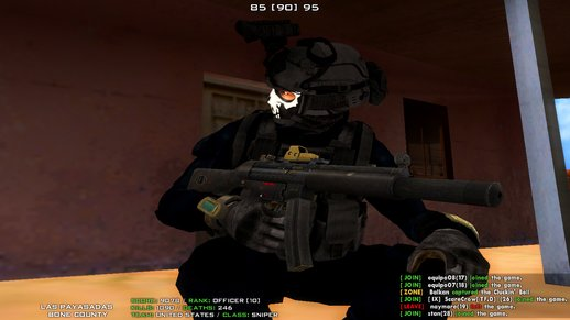 Silenced MP5 with Eotech